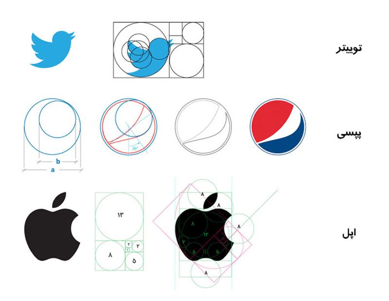 طراحی تخصصی لوگو با استفاده از عدد فی و نسبت طلایی در ظریف گرافیک