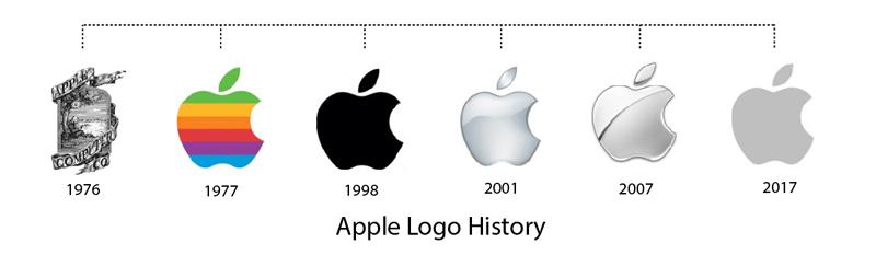 طراحی مجدد لوگوی اپل در سال 2020