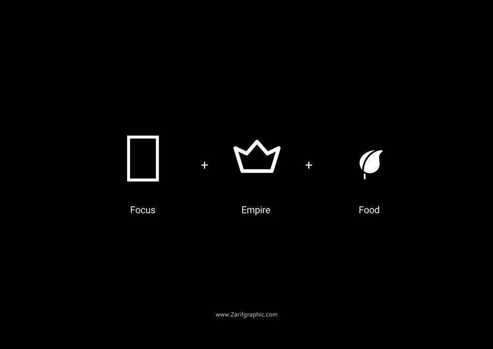 طراحی لوگو امپایر فود در ظریف گرافیک