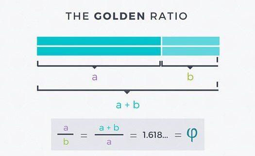 استفاده از عدد فی در طراحی لوگو