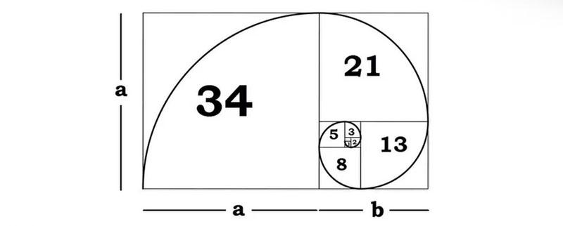 طراحی لوگو با استفاده از نسبت طلایی در ظریف گرافیک