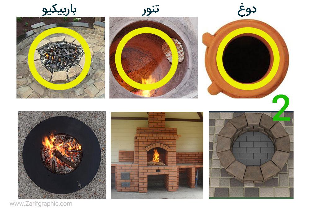 طراحی لوگو کافه و کبابسرا در مشهد