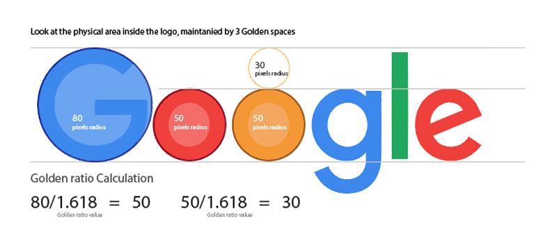 طراحی لوگو با استفاده از نسبت طلایی و عدد فی در مشهد