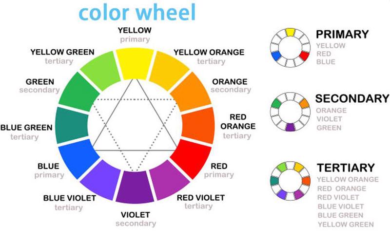 11 قانون طلایی در طراحی لوگو
