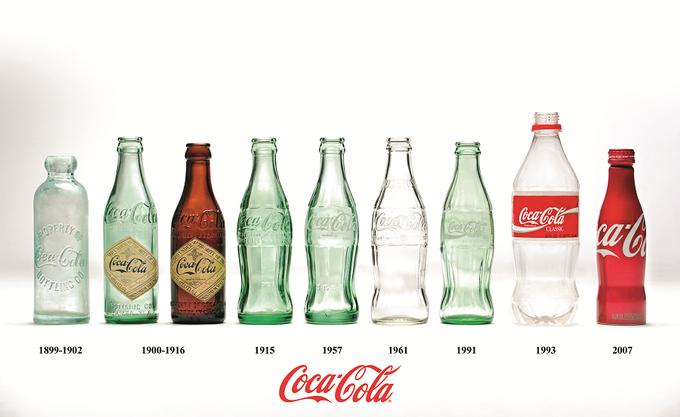 سیر تکاملی و تاریخچه طراحی بسته بندی کوکاکولا