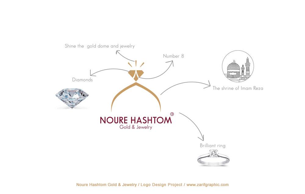 Creative design of jewelry logo in Mashhad