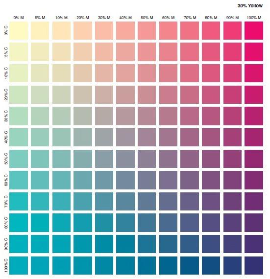 کد رنگ CMYK در چاپ 4