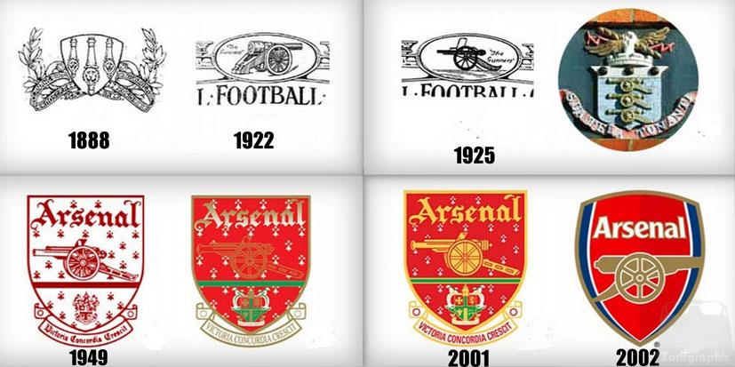 طراحی لوگو باشگاه آرسنال