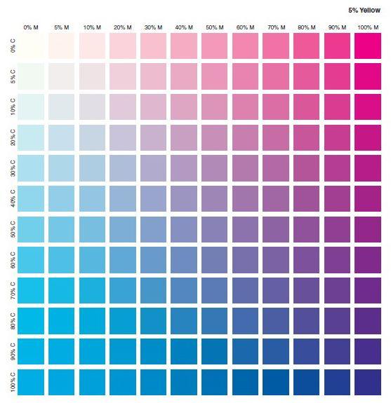کد رنگ CMYK در چاپ 2