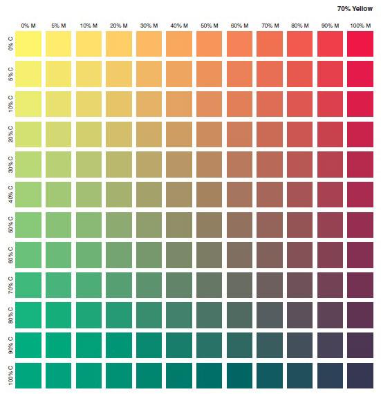 کد رنگ CMYK در چاپ 8