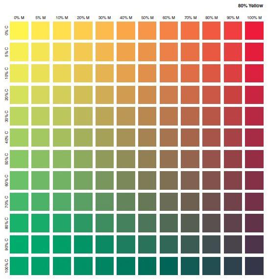 کد رنگ CMYK در چاپ 9