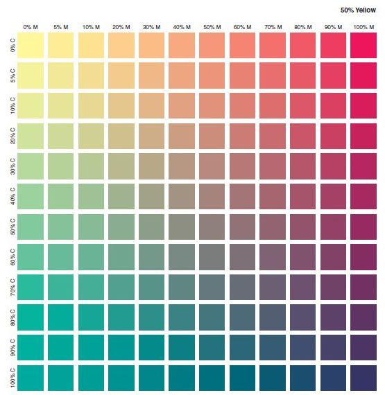 کد رنگ CMYK در چاپ 6