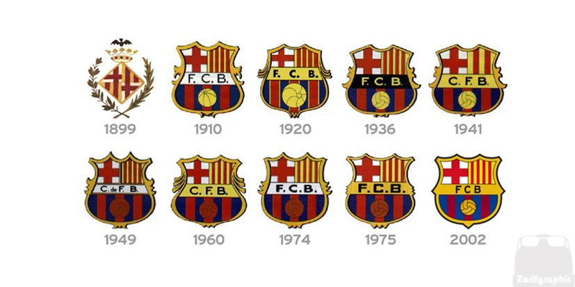 طراحی لوگو بارسلونا
