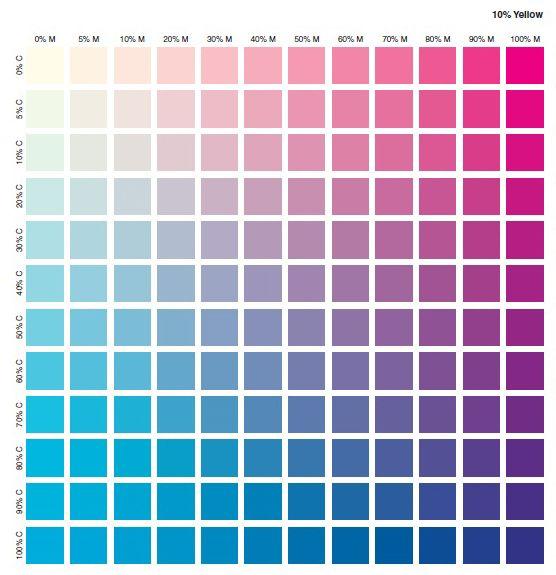 کد رنگ CMYK در چاپ 3